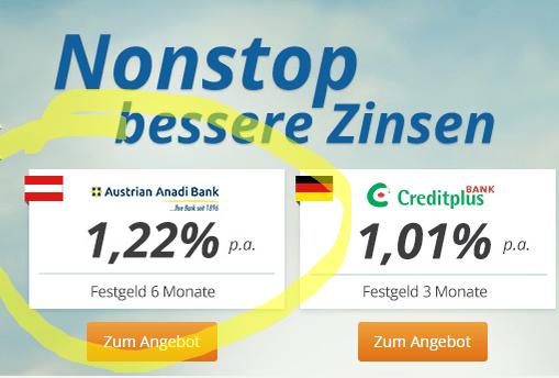 6 Monate Online Festgeld bei der Austrian Anadi Bank